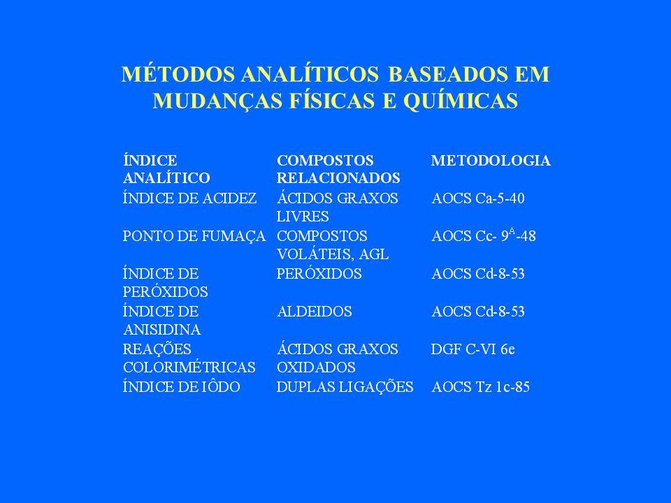 MÉTODOS ANALÍTICOS BASEADOS EM MUDANÇAS FÍSICAS E QUÍMICAS