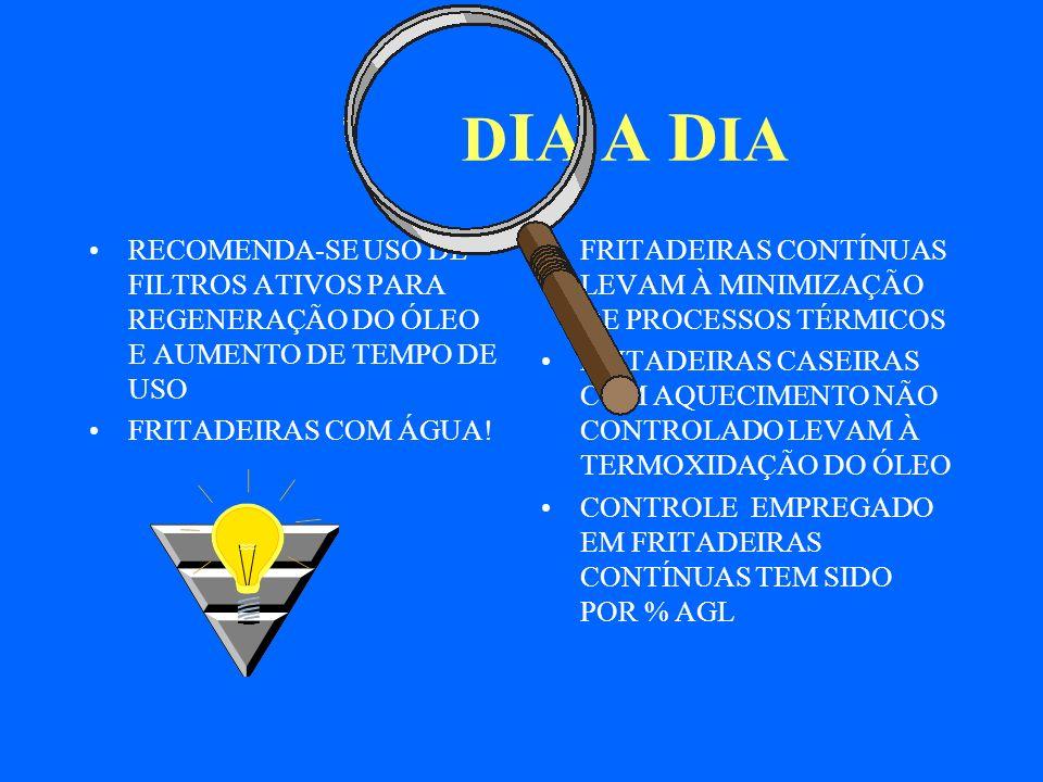 DIA A DIA RECOMENDA-SE USO DE FILTROS ATIVOS PARA REGENERAÇÃO DO ÓLEO E AUMENTO DE TEMPO DE USO. FRITADEIRAS COM ÁGUA!