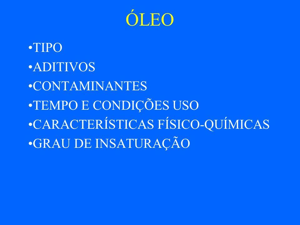 ÓLEO TIPO ADITIVOS CONTAMINANTES TEMPO E CONDIÇÕES USO