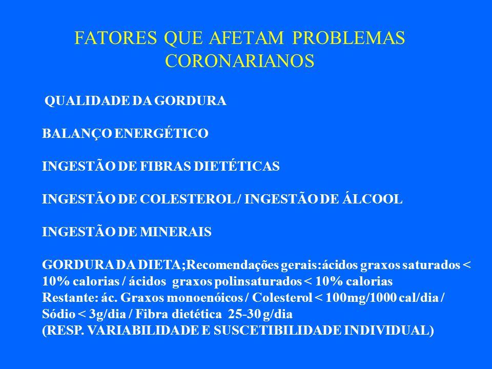 FATORES QUE AFETAM PROBLEMAS CORONARIANOS