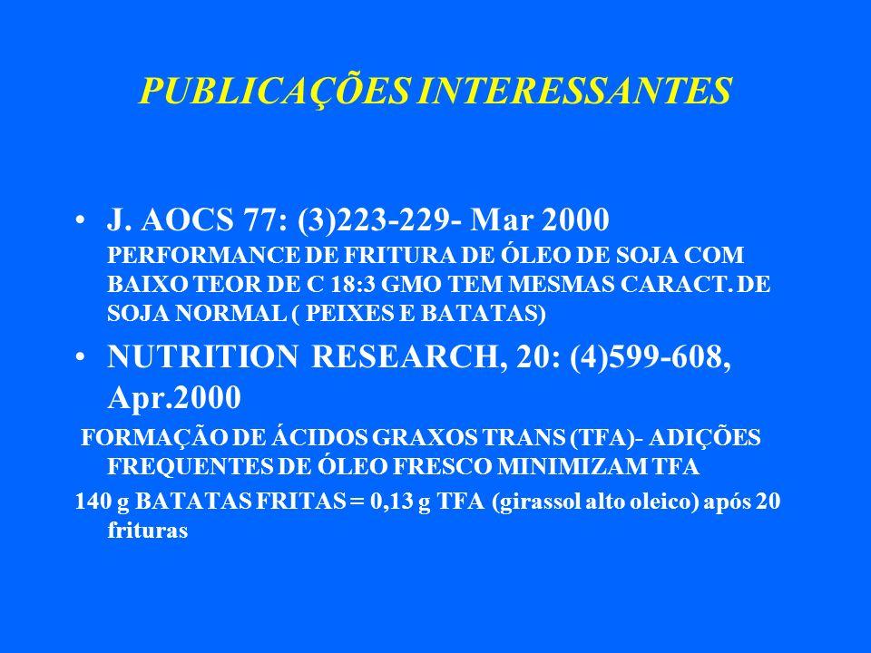 PUBLICAÇÕES INTERESSANTES