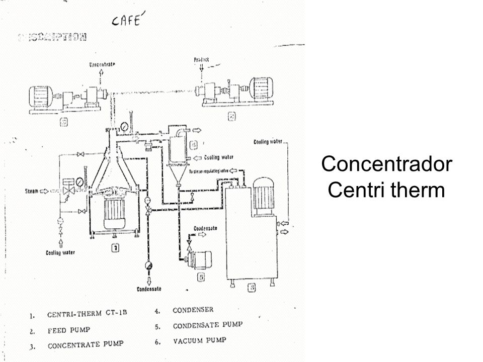 Concentrador Centri therm