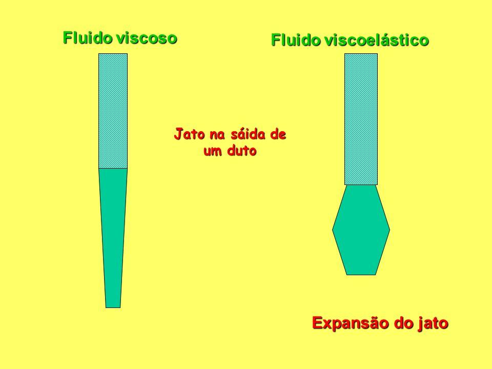 Fluido viscoso Fluido viscoelástico Expansão do jato