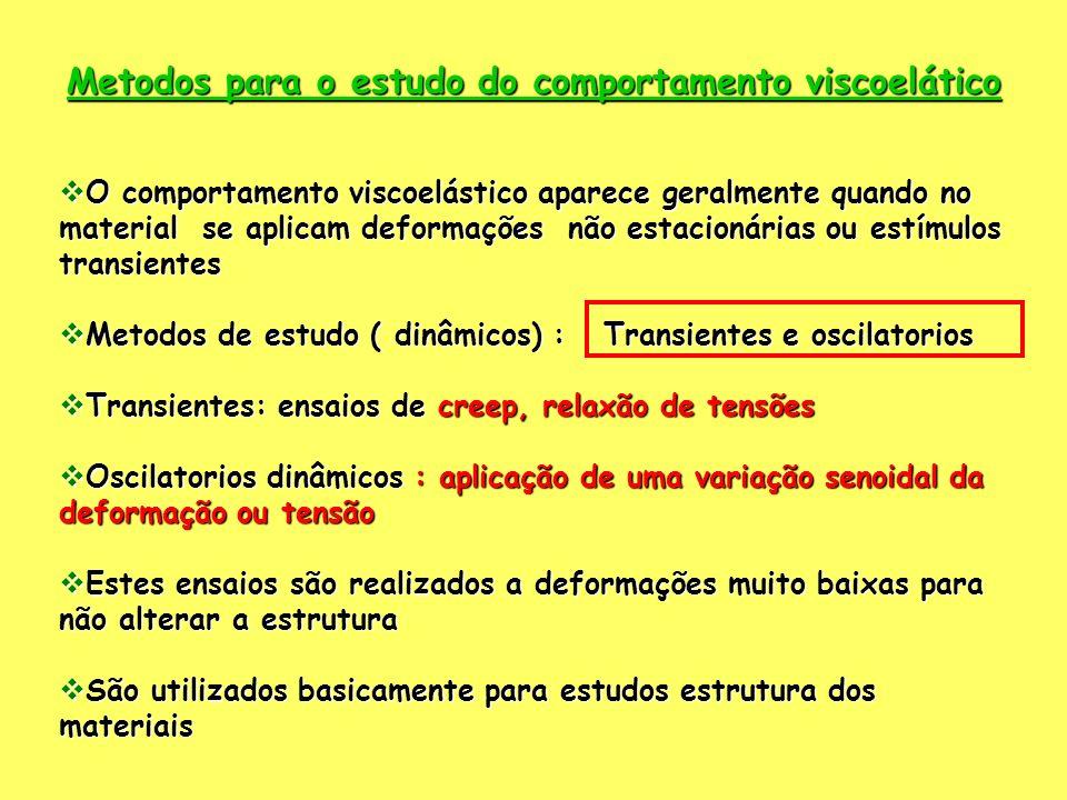 Metodos para o estudo do comportamento viscoelático