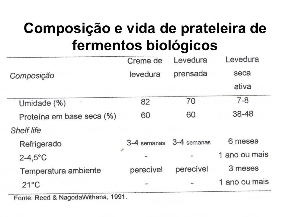 Composição e vida de prateleira de fermentos biológicos