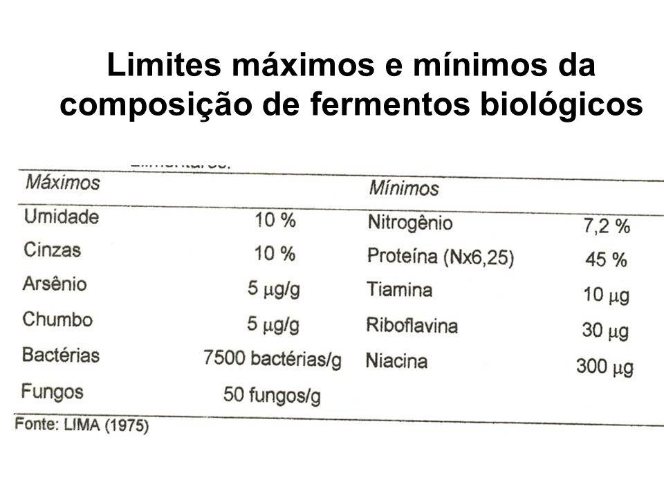 Limites máximos e mínimos da composição de fermentos biológicos