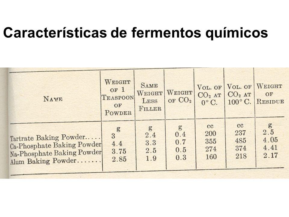 Características de fermentos químicos