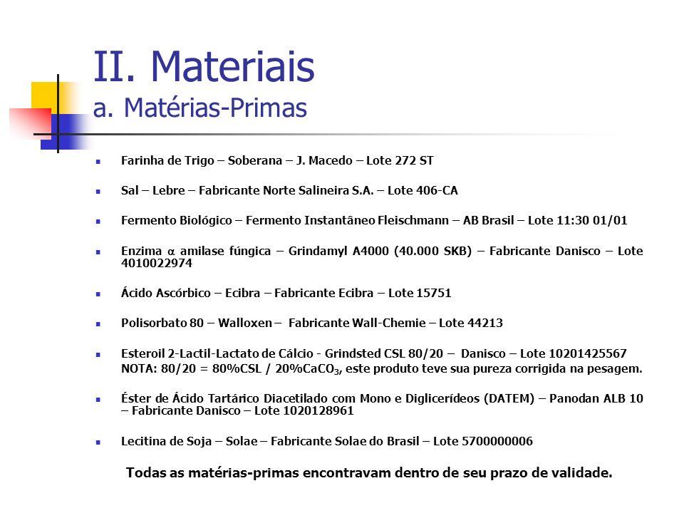 II. Materiais a. Matérias-Primas
