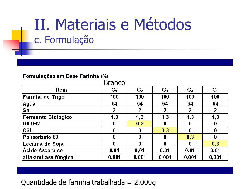 II. Materiais e Métodos c. Formulação