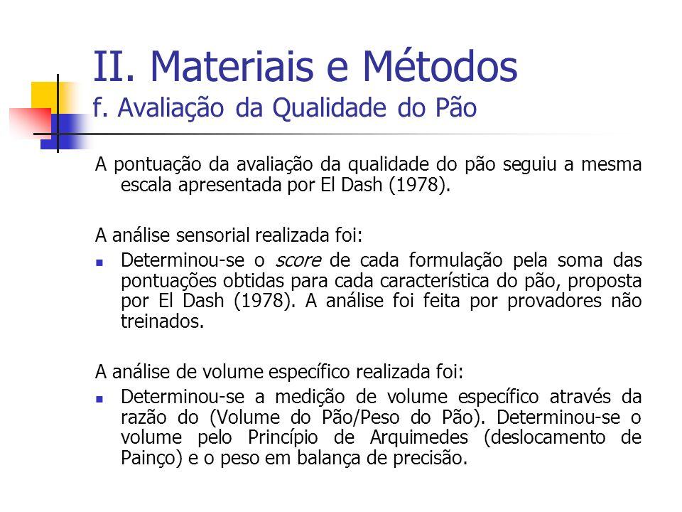 II. Materiais e Métodos f. Avaliação da Qualidade do Pão