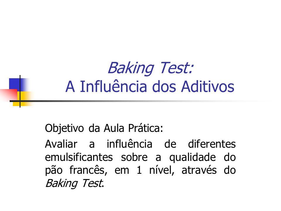 Baking Test: A Influência dos Aditivos