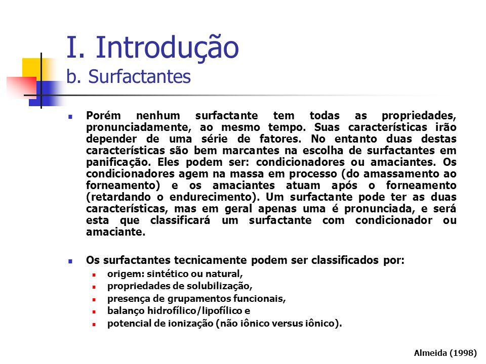 I. Introdução b. Surfactantes