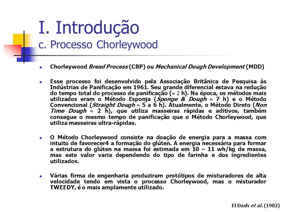 I. Introdução c. Processo Chorleywood