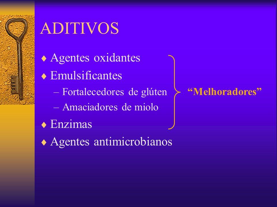 ADITIVOS Agentes oxidantes Emulsificantes Enzimas
