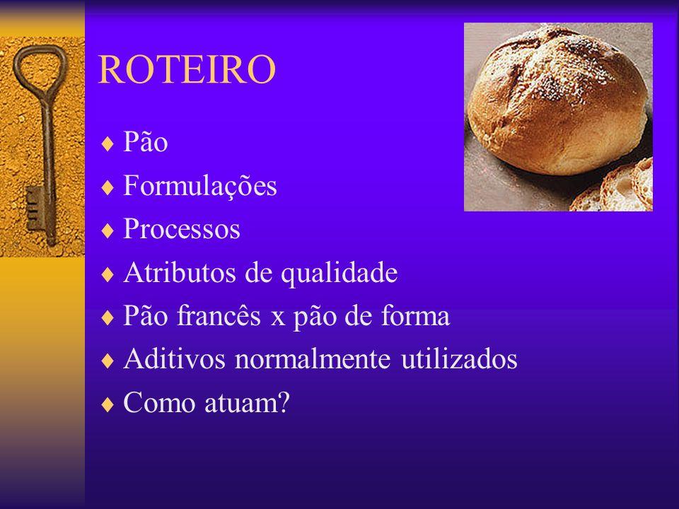 ROTEIRO Pão Formulações Processos Atributos de qualidade