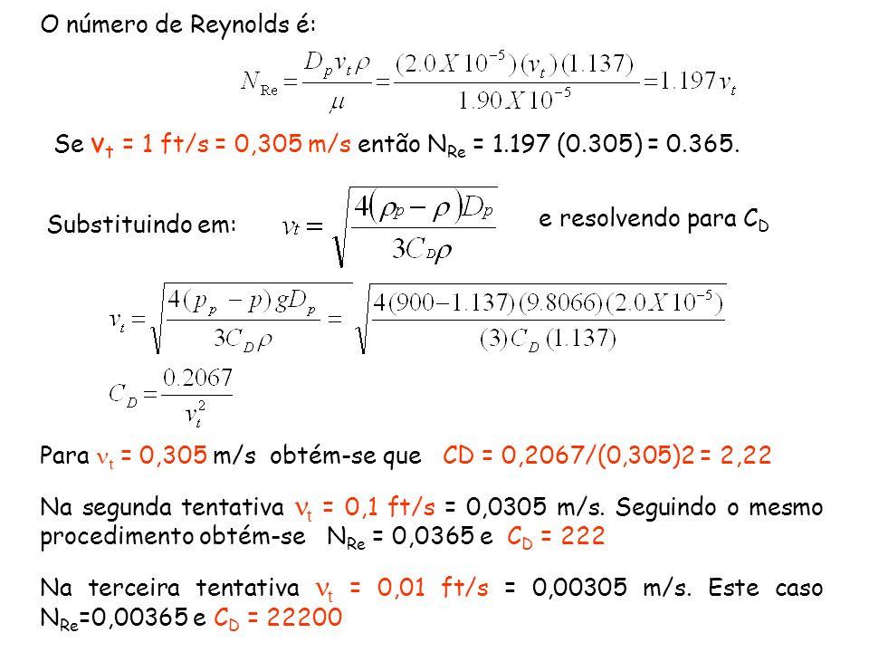 O número de Reynolds é: Se vt = 1 ft/s = 0,305 m/s então NRe = 1.197 (0.305) = 0.365. e resolvendo para CD.