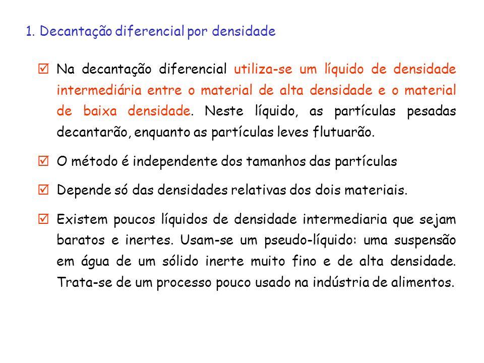 1. Decantação diferencial por densidade