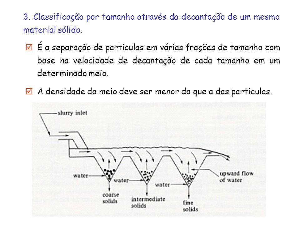 3. Classificação por tamanho através da decantação de um mesmo material sólido.