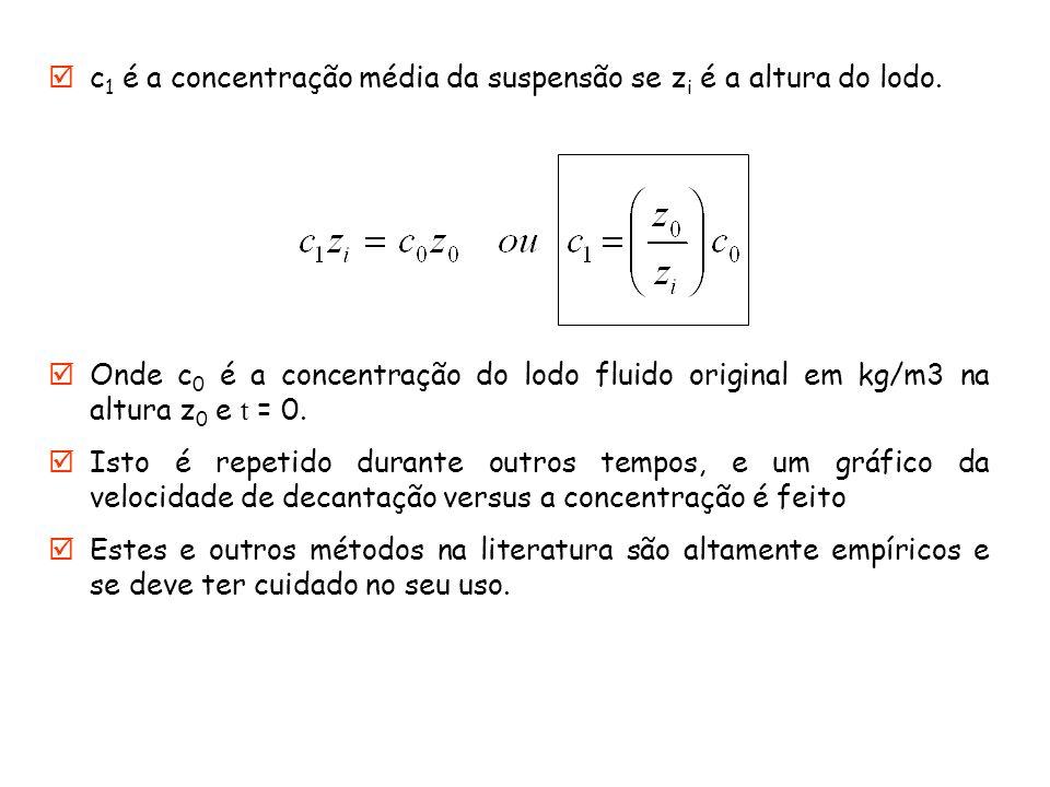 c1 é a concentração média da suspensão se zi é a altura do lodo.
