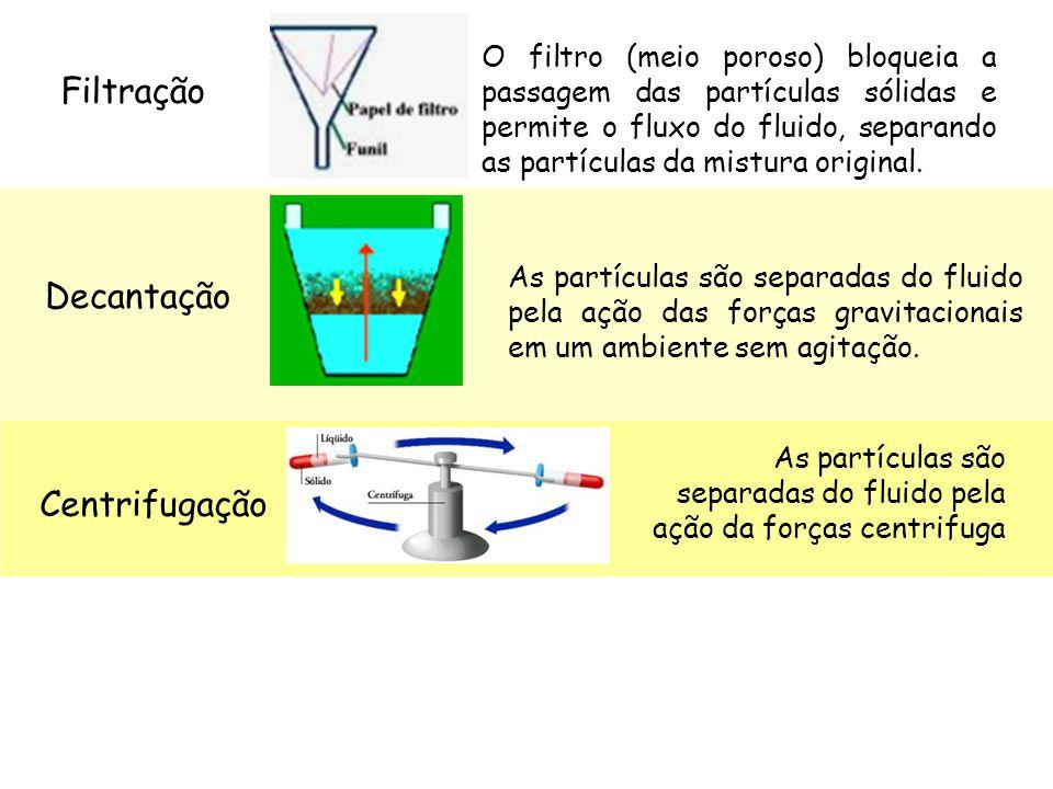 Filtração Decantação Centrifugação