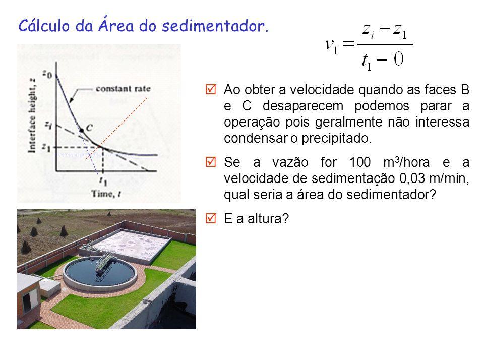 Cálculo da Área do sedimentador.