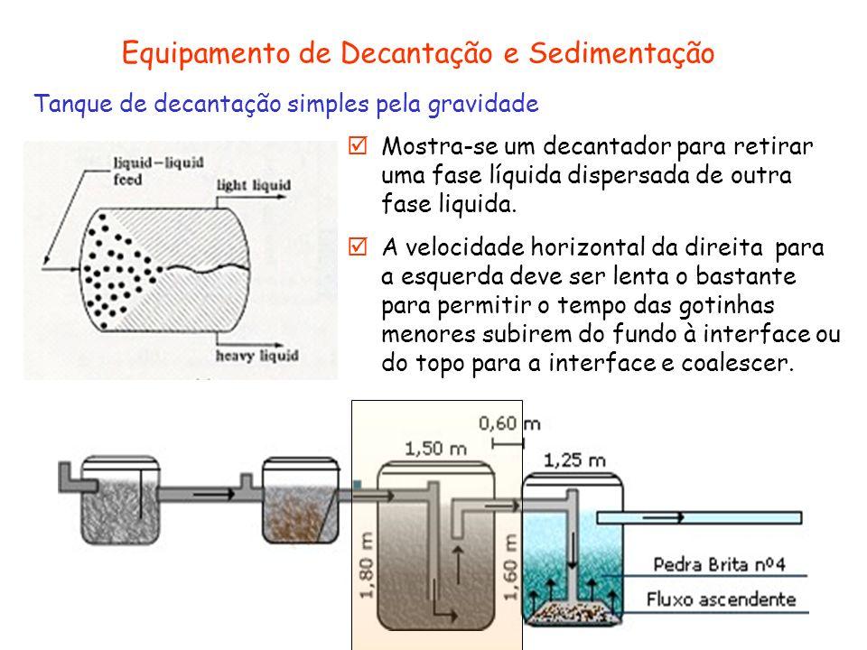 Equipamento de Decantação e Sedimentação