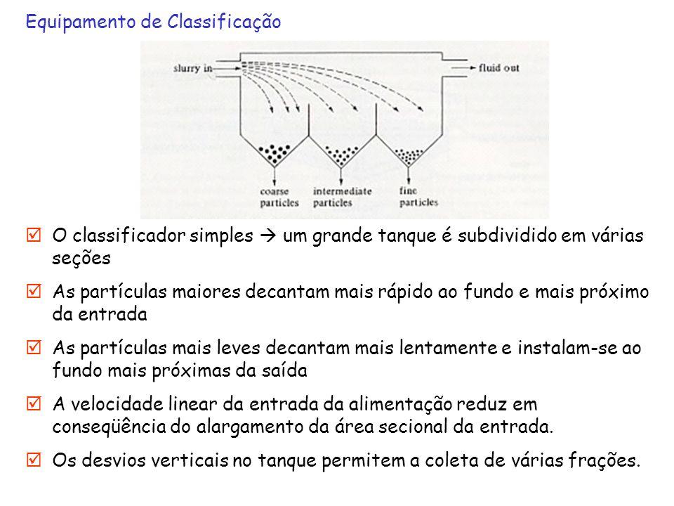 Equipamento de Classificação