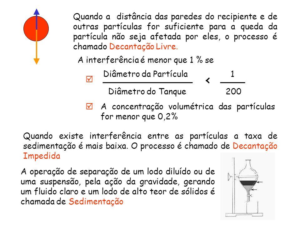 Quando a distância das paredes do recipiente e de outras partículas for suficiente para a queda da partícula não seja afetada por eles, o processo é chamado Decantação Livre.