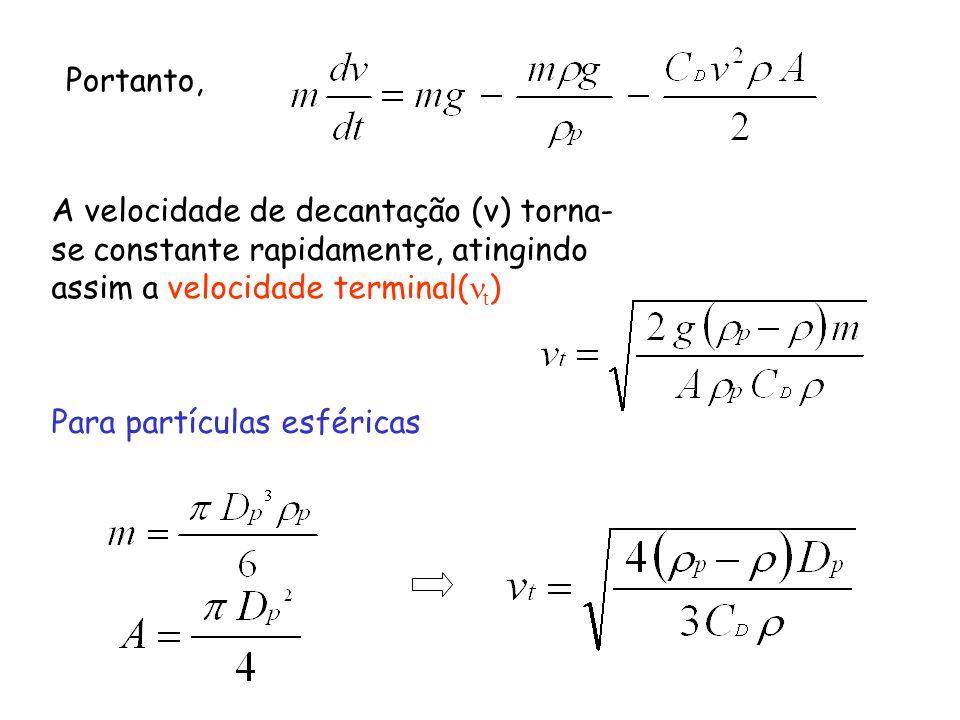Portanto, A velocidade de decantação (v) torna-se constante rapidamente, atingindo assim a velocidade terminal(t)