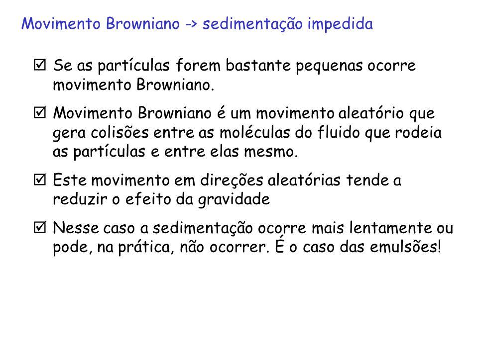 Movimento Browniano -> sedimentação impedida
