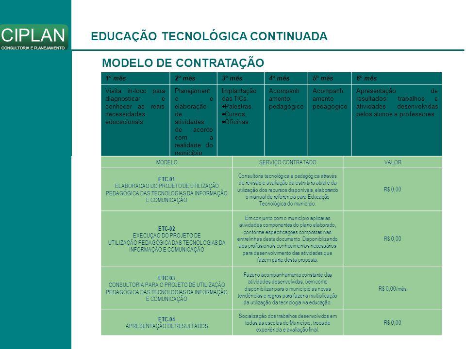EDUCAÇÃO TECNOLÓGICA CONTINUADA