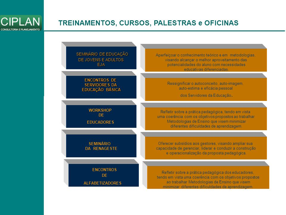 TREINAMENTOS, CURSOS, PALESTRAS e OFICINAS