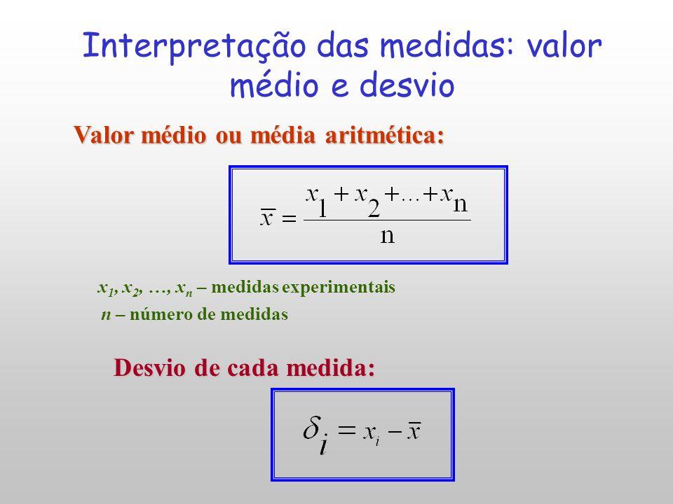 Interpretação das medidas: valor médio e desvio
