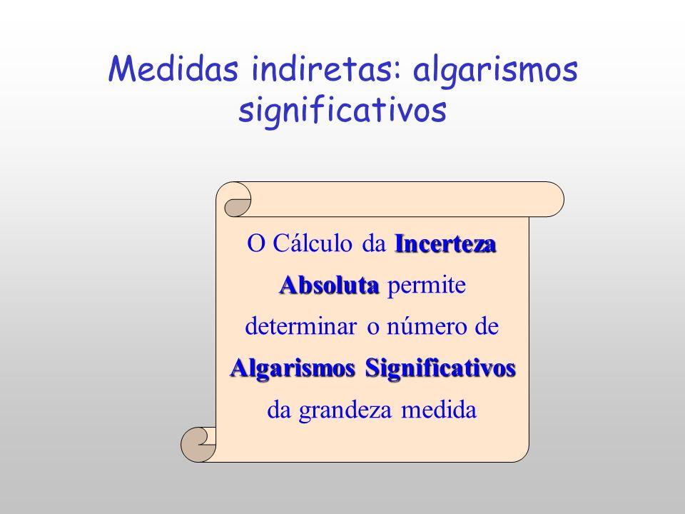 Medidas indiretas: algarismos significativos
