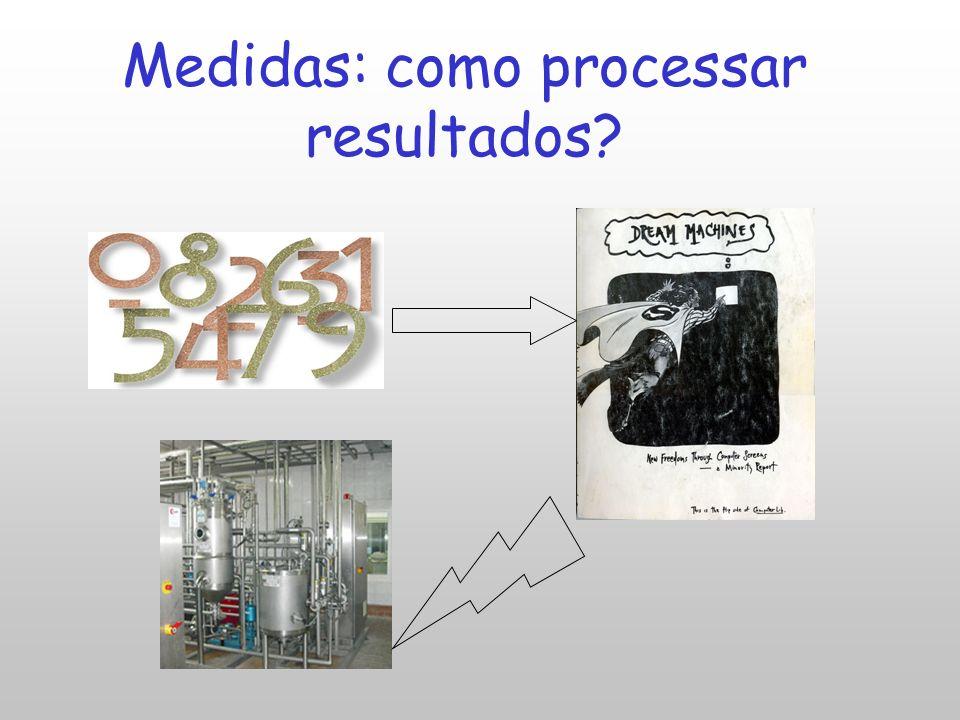 Medidas: como processar resultados