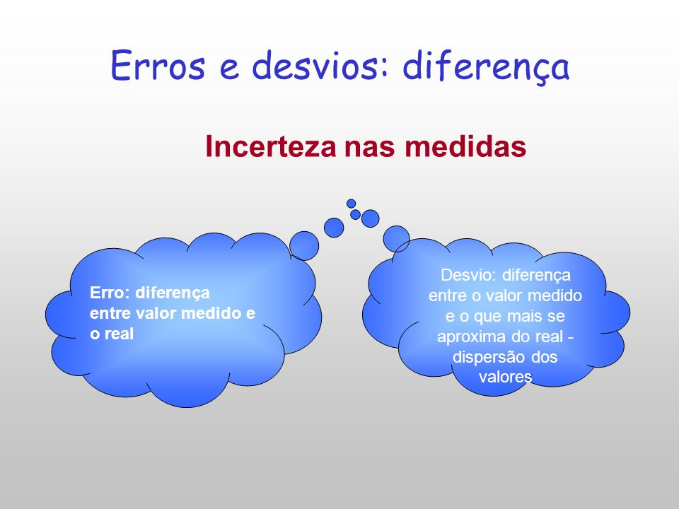 Erros e desvios: diferença