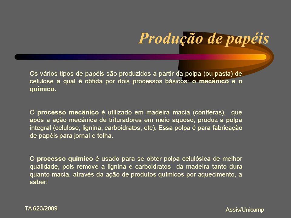 Produção de papéis