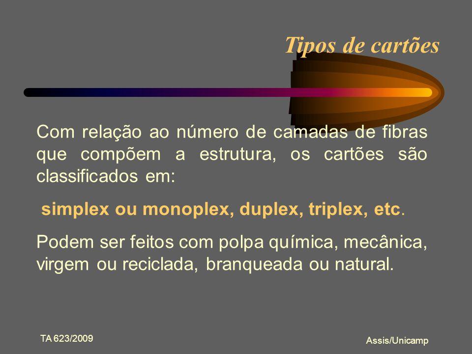 Tipos de cartões Com relação ao número de camadas de fibras que compõem a estrutura, os cartões são classificados em: