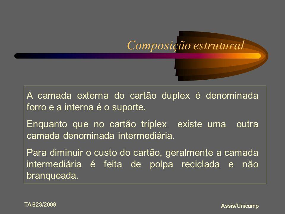 Composição estrutural