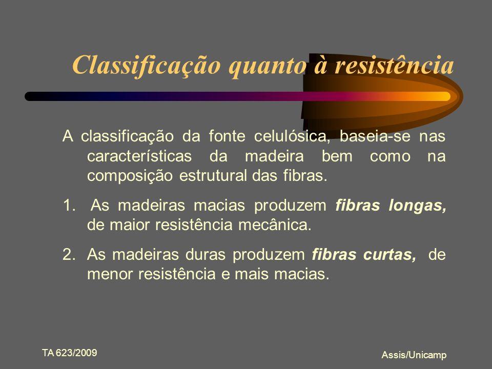 Classificação quanto à resistência