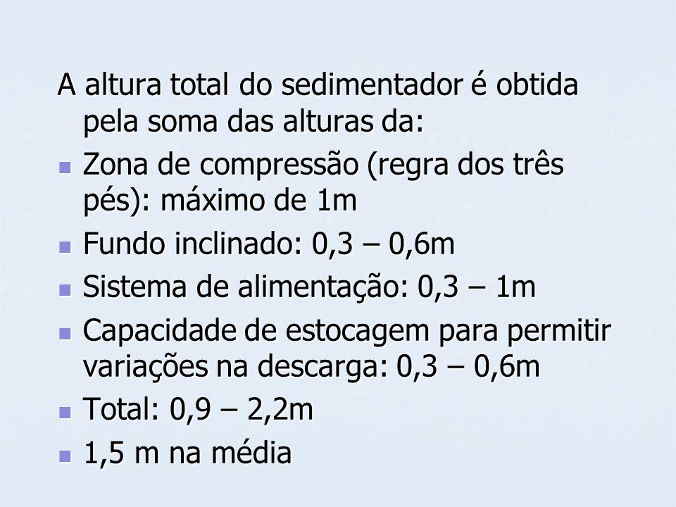 A altura total do sedimentador é obtida pela soma das alturas da: