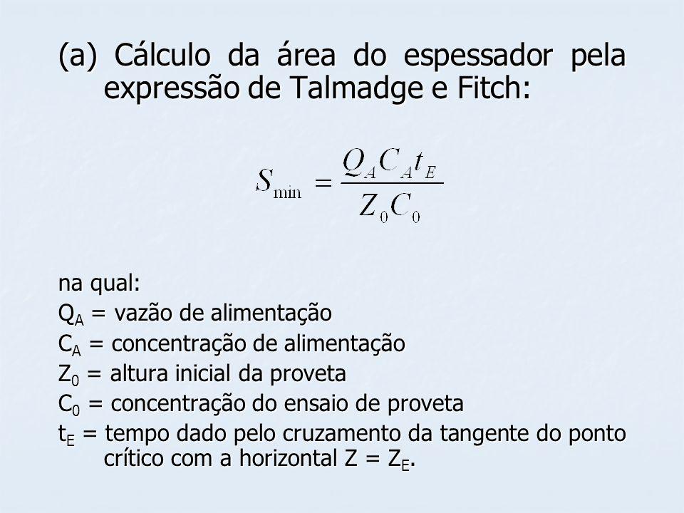(a) Cálculo da área do espessador pela expressão de Talmadge e Fitch: