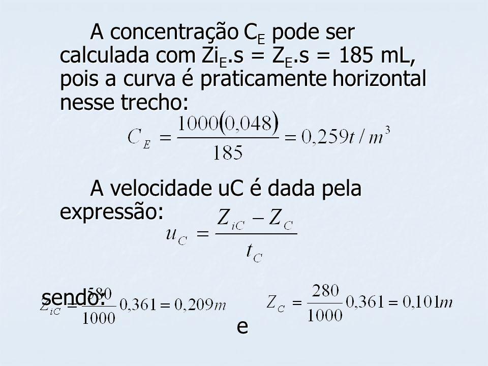 A concentração CE pode ser calculada com ZiE. s = ZE