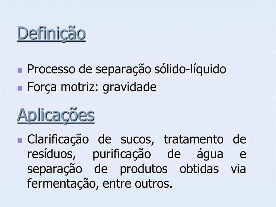 Definição Aplicações Processo de separação sólido-líquido
