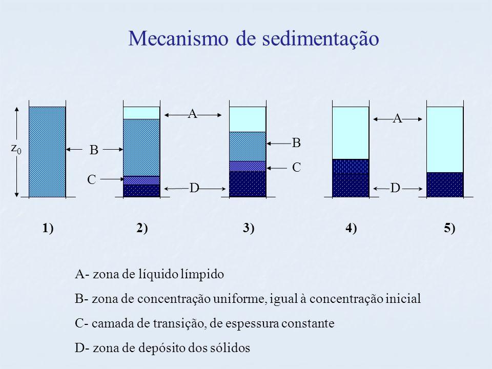 Mecanismo de sedimentação
