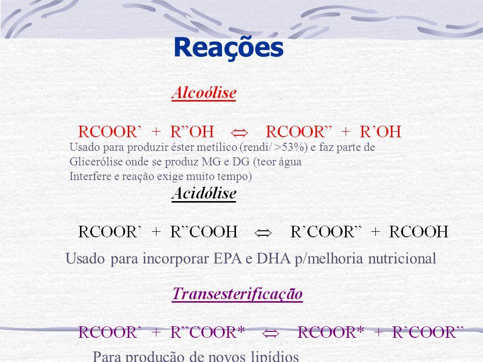 Reações Usado para incorporar EPA e DHA p/melhoria nutricional