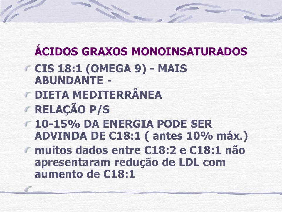 ÁCIDOS GRAXOS MONOINSATURADOS