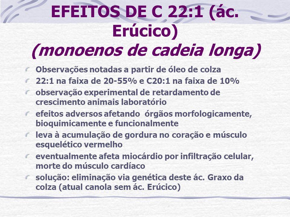 EFEITOS DE C 22:1 (ác. Erúcico) (monoenos de cadeia longa)