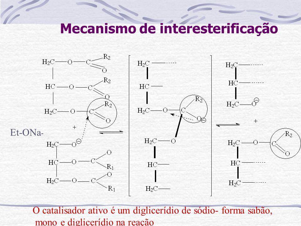 Mecanismo de interesterificação