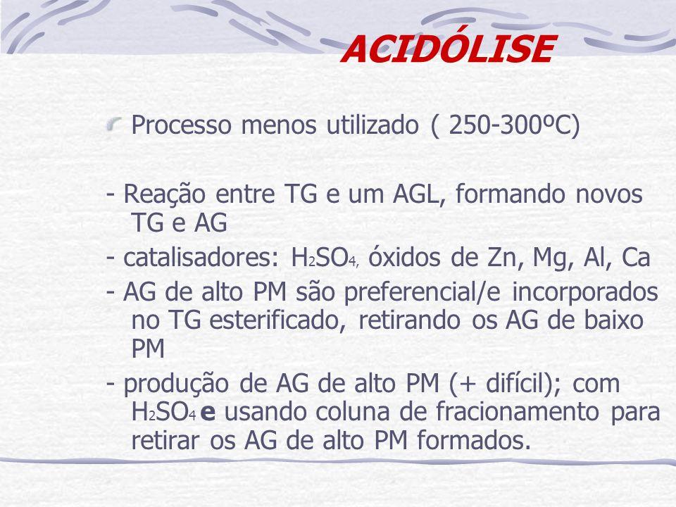 ACIDÓLISE Processo menos utilizado ( 250-300ºC)